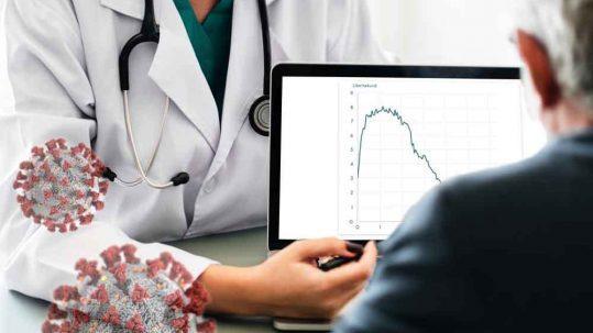 Covid spirometry
